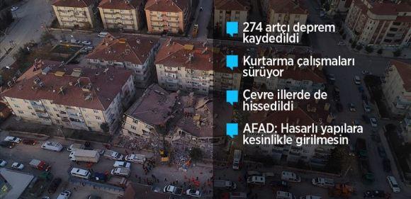 Depremde ölenlerin sayısı 21'e yükseldi, yaralı sayısı 1030