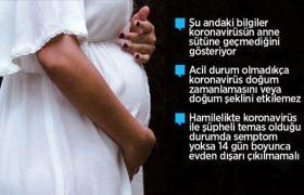 Uzmanından anne adaylarının koronavirüse ilişkin en çok merak ettiği sorulara yanıt