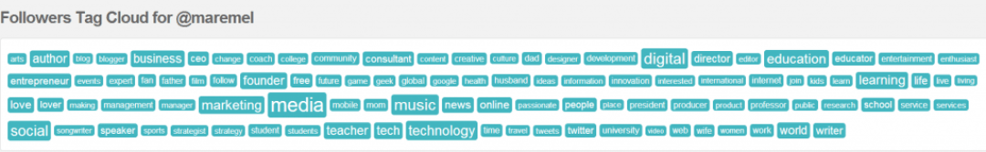 tag cloud bios