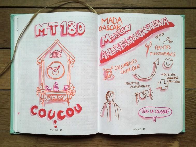 Croque MT180 - Marguerite Le Bouteiller - Mahery Andriamanantena