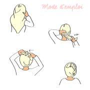 mode d'emploi serviette à cheveux