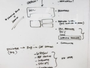 Dev Experience User Flow | Maria Burke UX Design