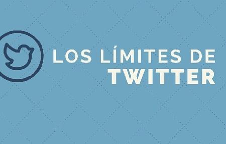 Los límites de Twitter