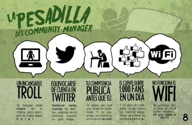 las 5 pesadillas del community manager