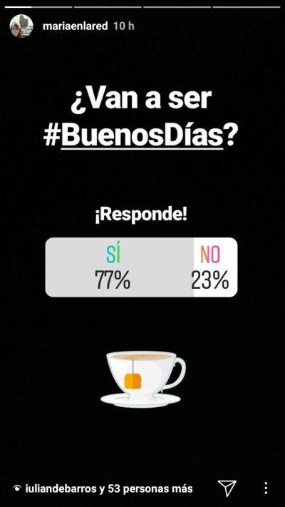 Resultados porcentuales en las encuestas en Instagram Stories