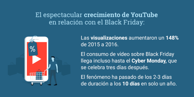 black friday 2017 youtube