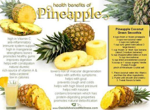 Pinapple from Pinterest