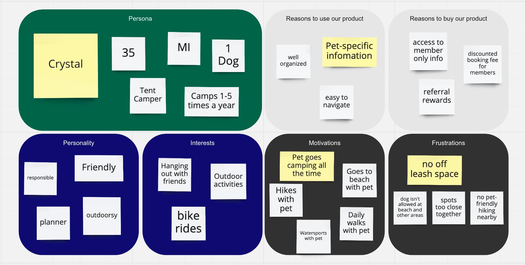 Brainstorm in Miro