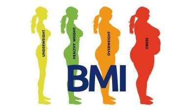 bmi-obesity-slim4fun.jpg Obesity
