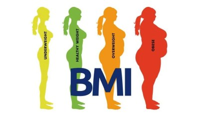 bmi obesity slim4fun 1.jpg Obesity 1 300x174 - The Effective Lose Weight.