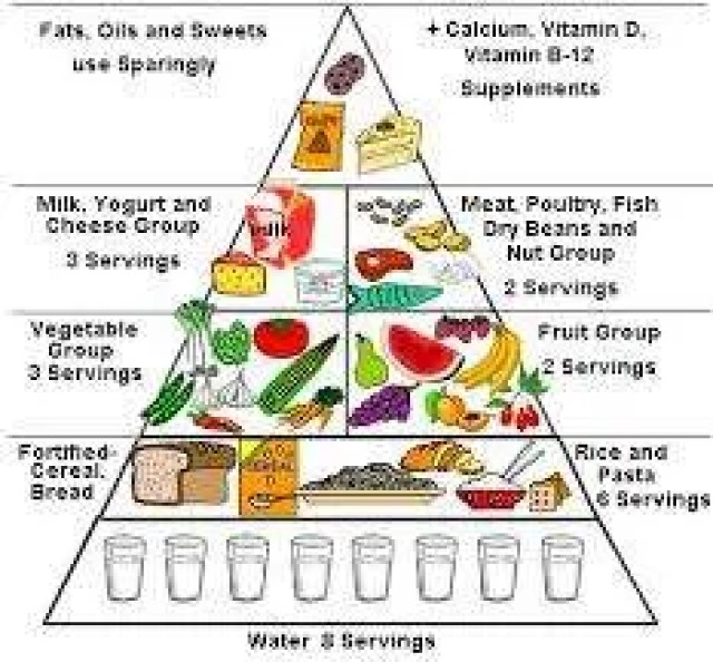 PIRAMIDE - What Build You Up.