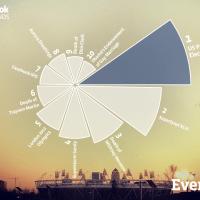 Chiffres et tendances récentes - en 2012 pour Facebook