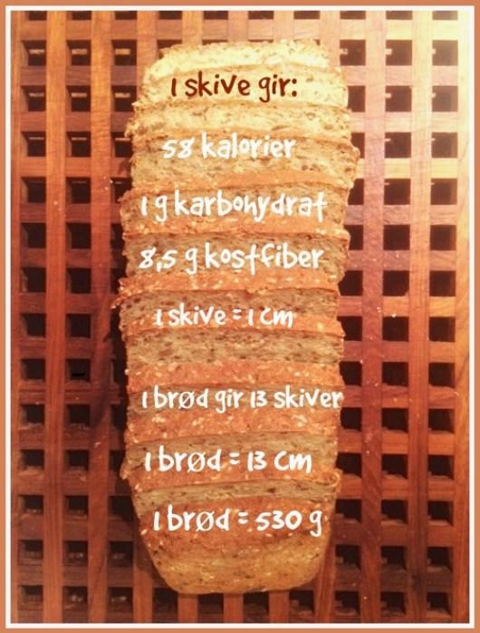Ingeniørfruen-om-vekt-mål-kalorier-karbohdyrater-anta--skiver-i-brød