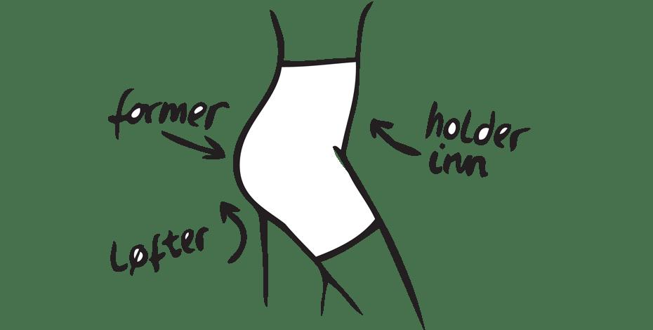 Slik bruker du shaping shorts