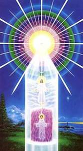 Schema van Je Goddelijke Zelf