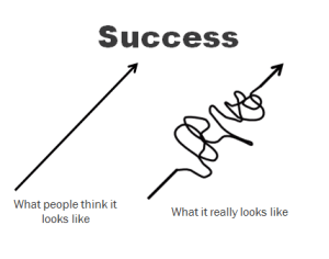image of twisted path to success - mariedeveaux.com