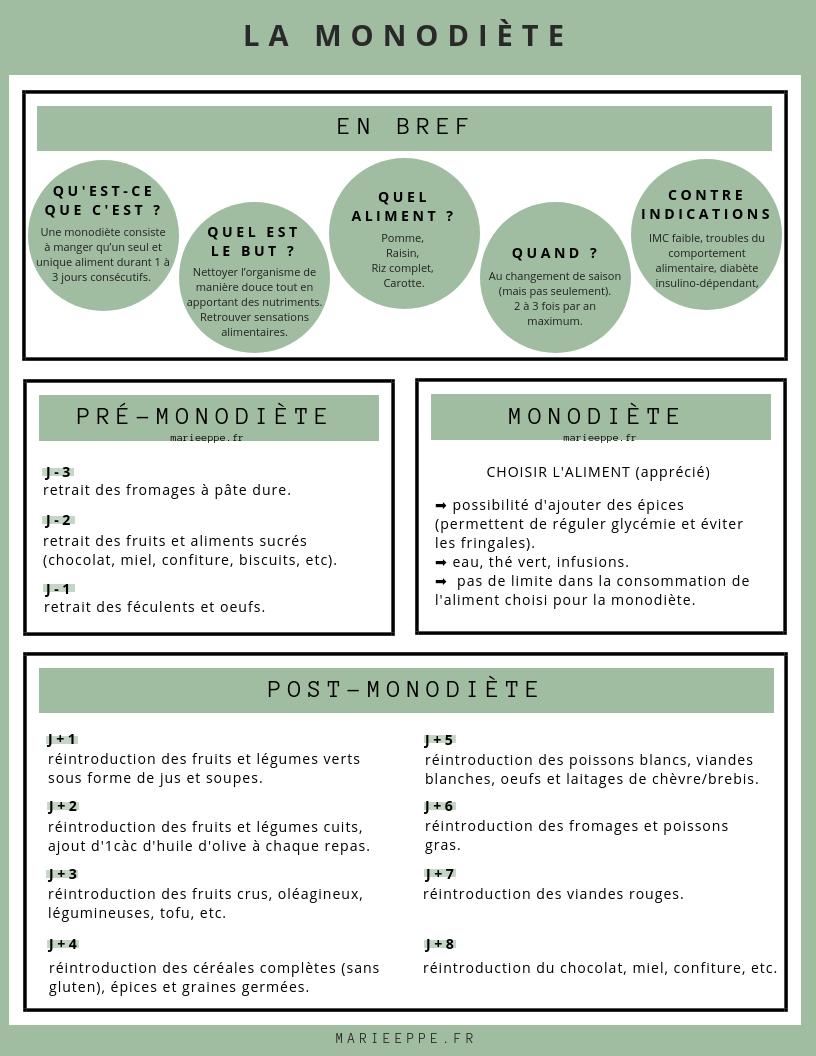 monodiète-monodiete-detox-pomme