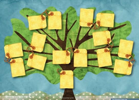Nursery Family Tree Templates Free Agricshow Nursery