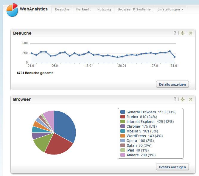 2014-01-31-WebAnalytics