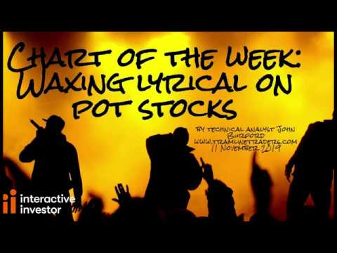 Chart of the week: Waxing lyrical on pot stocks