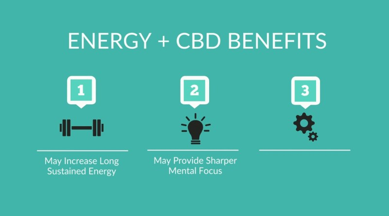 Energy +CBD Benefits