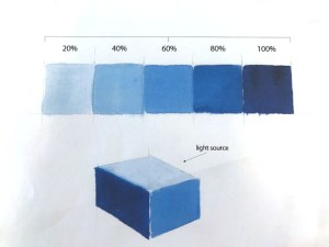 Values in blue