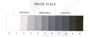Value scale from white to black