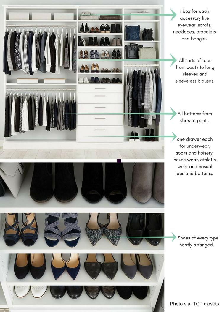 how to organize your closet wardrobe