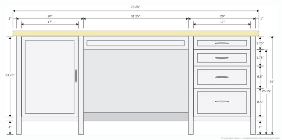 Sewing Cabinet Design