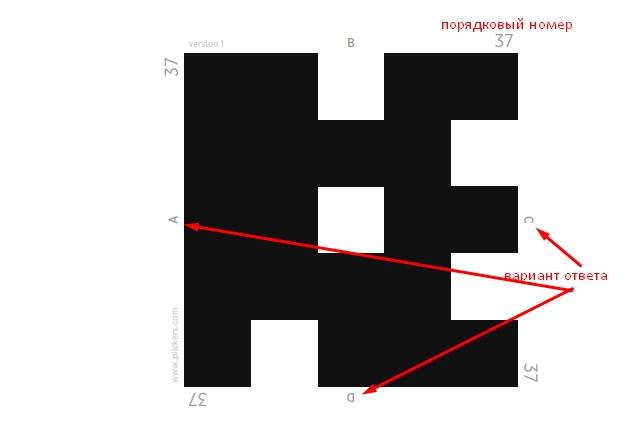 Пошаговая инструкция по созданию викторины в Plickers