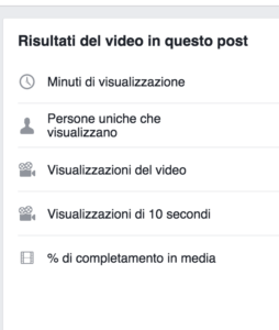 Insight video su Facebook (performance)