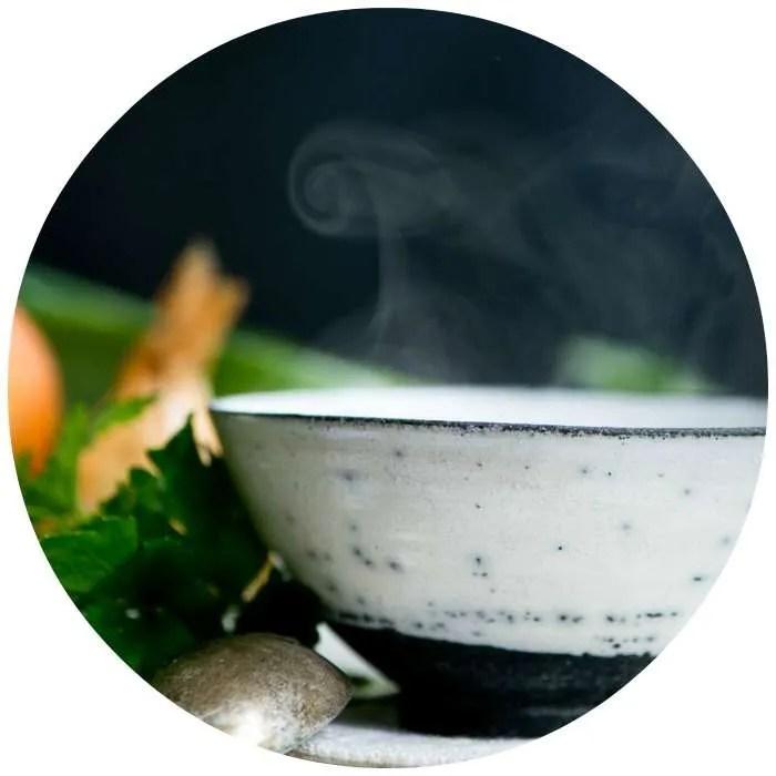 Min madblog
