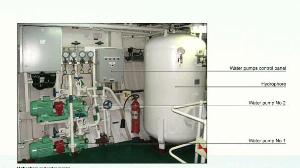 Very Important Methods Of Reducing Freshwater Consumption Onboard Ship.