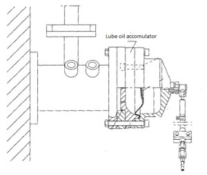 Marine Engine Lube oil accumulator