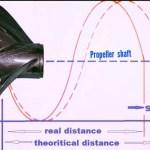 2 Ways to calculate ship slip