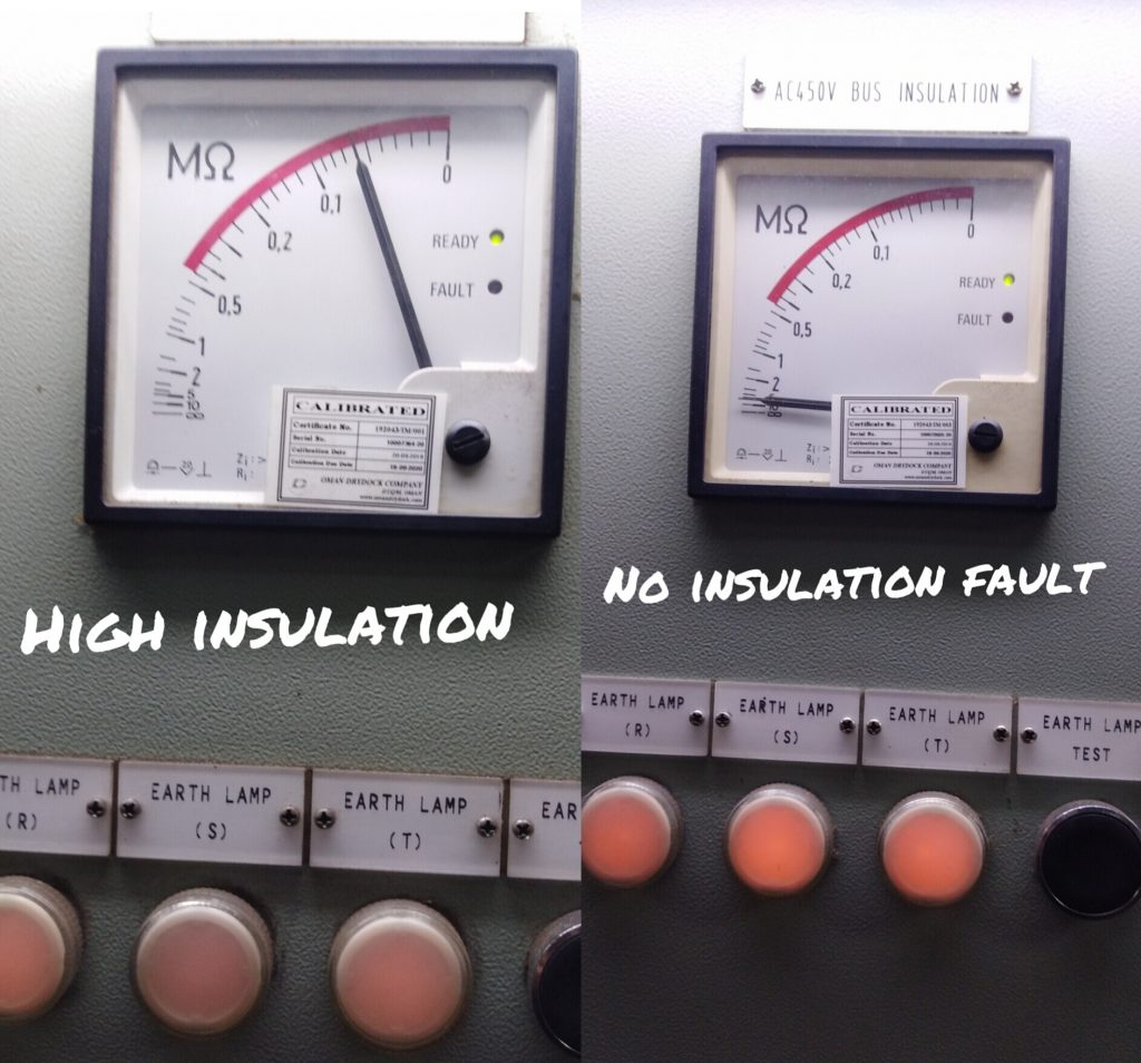 Electrical Earth fault indicator