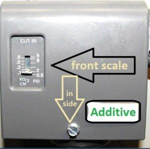 additive-type-controller-or-pressure-switch