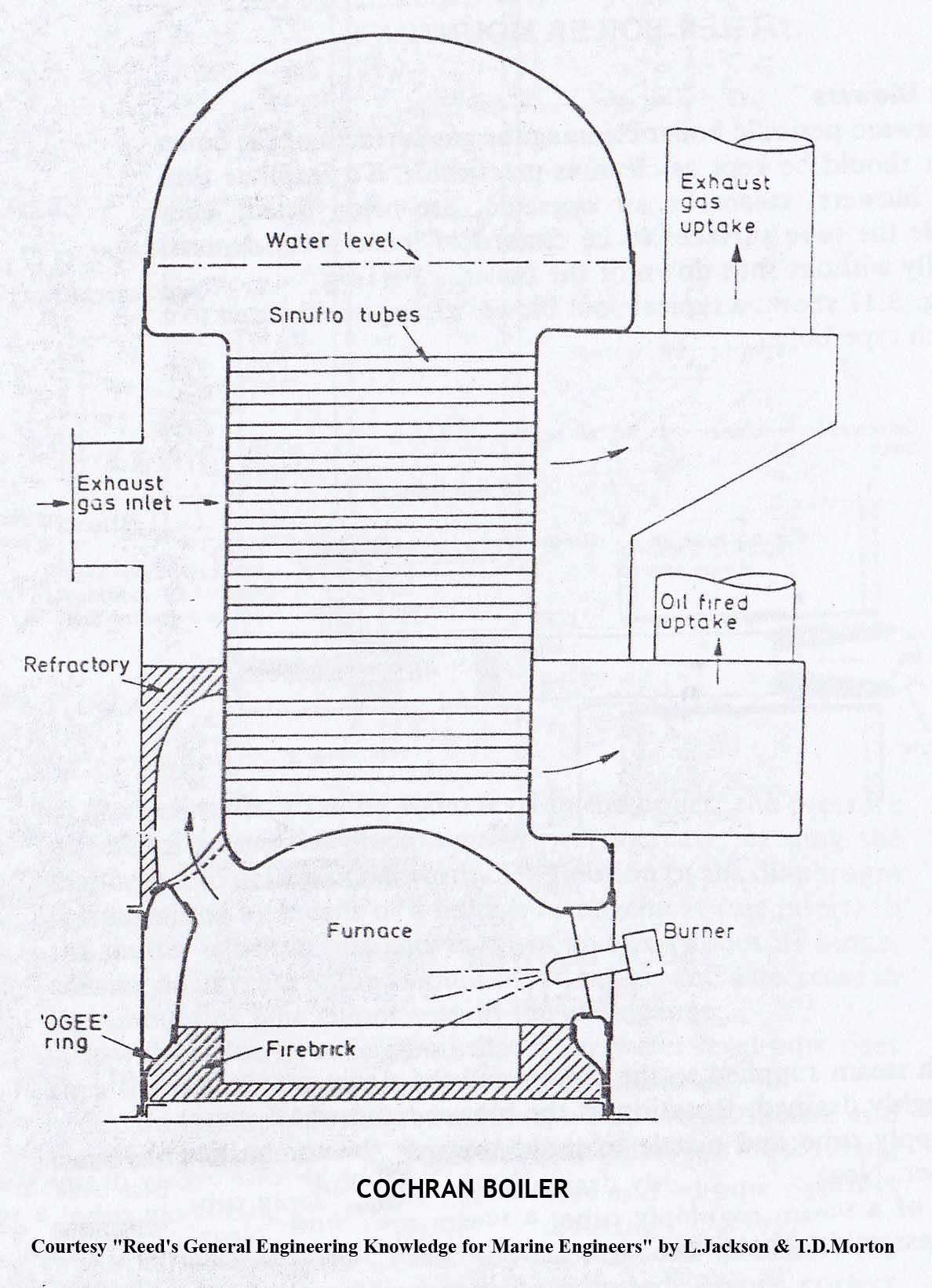 Water Cooler Diagram