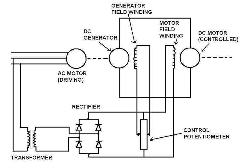 Dc Shunt Generator Wiring Diagram. . Wiring Diagram on