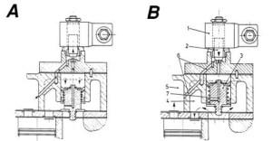Capacity Control or Regulation for Refrigeration Compressor on Ships