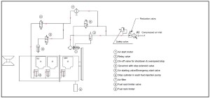 Air Motor Starting System for Auxiliary Engines on Ships