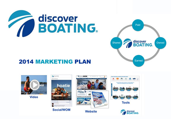 discover boating 2014 marketing