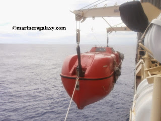 Types of Drills On board Merchant Vessels-Complete Details