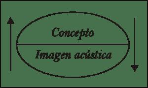 imagenacustica