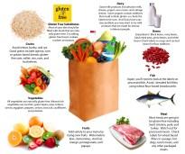 Gluten-Free-Lifestyle