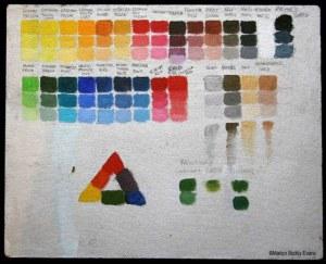 Colour Chart Acrylics
