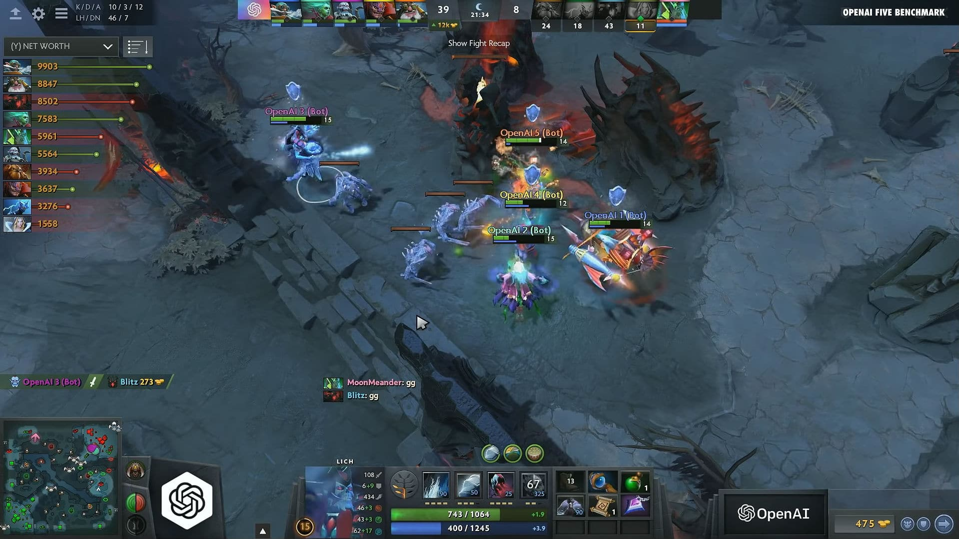AI Bots Just Beat Humans At The Video Game Dota 2 Internet Of Ideas