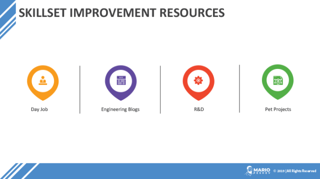 skillset improvement resources