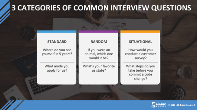 Categories Of Common Interview Questions
