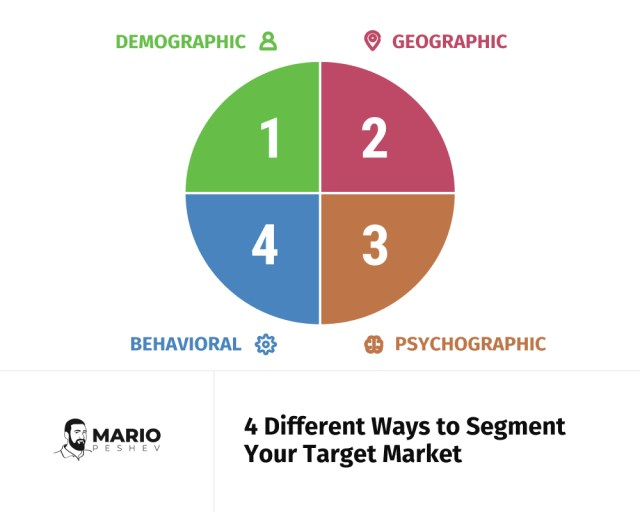 4 different ways to segment your target market | 9 different approaches to marketing